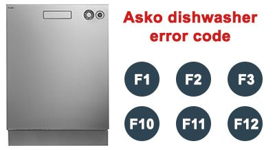 Asko dishwasher error code
