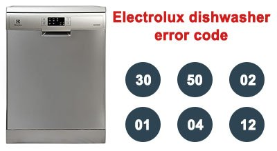 Electrolux dishwasher error code